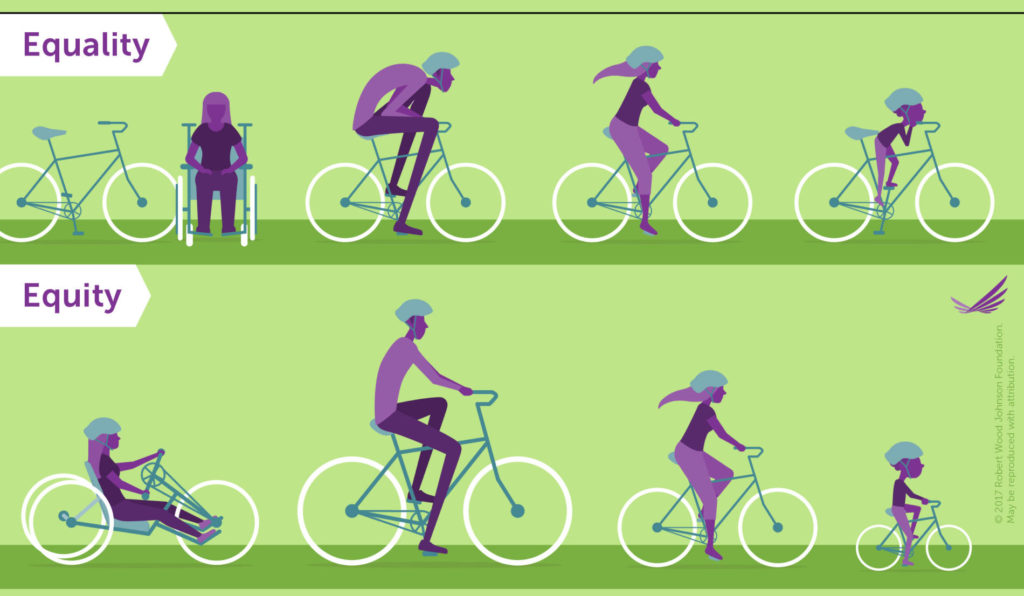 Equity bicycle graphic